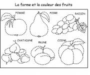 Coloring pages Fruits to be completed