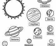 Coloring pages Named planets