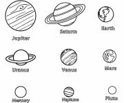 Coloring pages Planets and their dimensions
