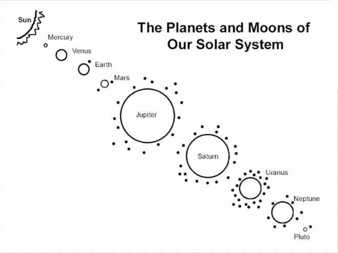 Free coloring and drawings Planets and their moons Coloring page