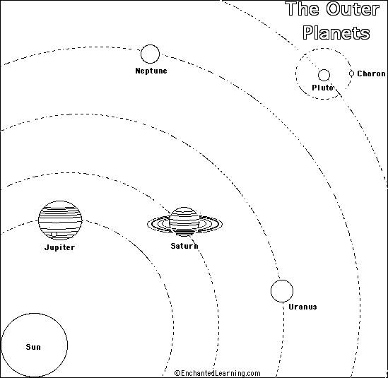 Free coloring and drawings The composition of the solar system Coloring page