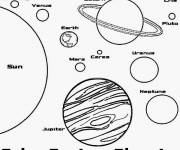 Coloring pages The Planets and their names