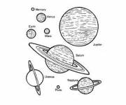 Coloring pages The Planets of our system