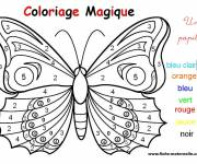 Coloring pages Magic Butterfly Figures for kids