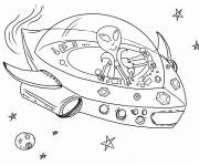 Coloring pages UFOs in Space